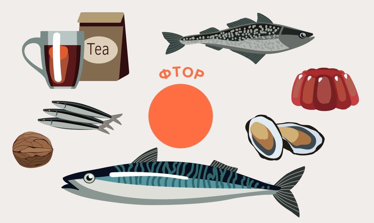 Пища с фтором в картинках